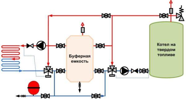 Наличие буферной емкости позволяет поддерживать нужную температуру воды