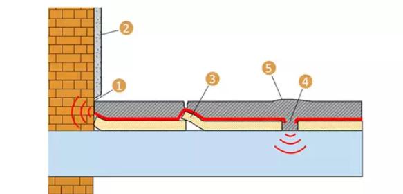 Последствия отказа от устройства демпферного слоя вдоль стен