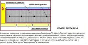 Шаг 4. Выбор армирования и расчёт слоёв покрытия