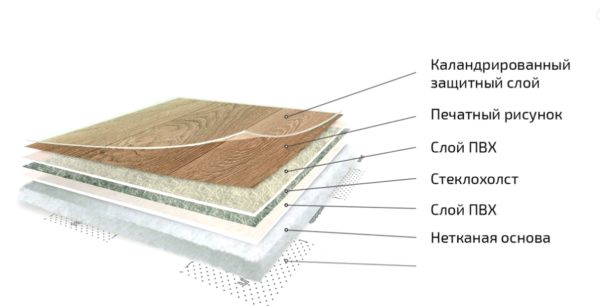 Материал с каландринированным защитным слоем