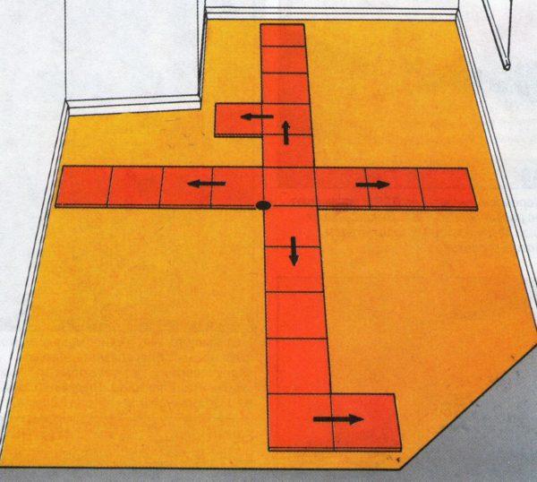 Пример раскладки в помещении сложной формы