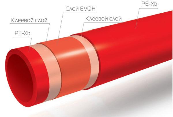 Труба для теплого пола из сшитого полиэтилен Royal Thermo pex-b evoh 16х2,0