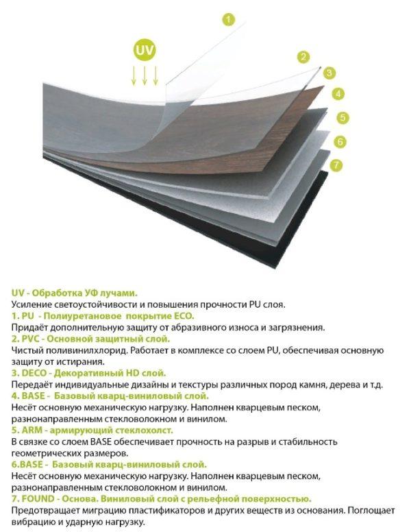 Структура кварцвинила