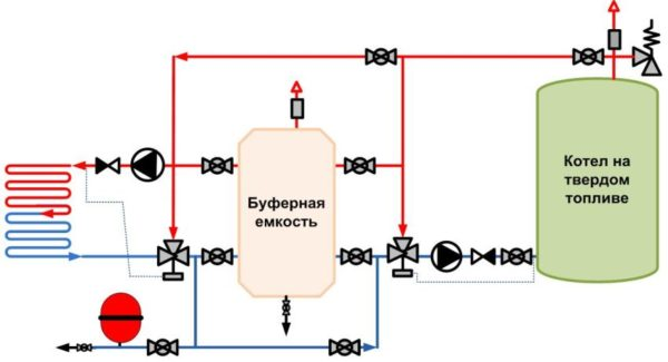 Монтажная схема подключения водяного теплого пола