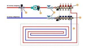 Шаг 1 – заполняем систему водой