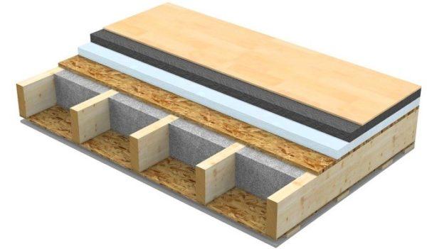 Количество верхних слоёв зависит от вида напольного покрытия