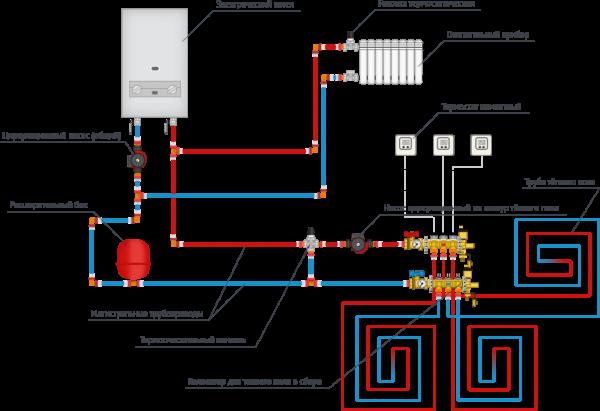 Схема с отдельно монтируемым циркуляционным насосом