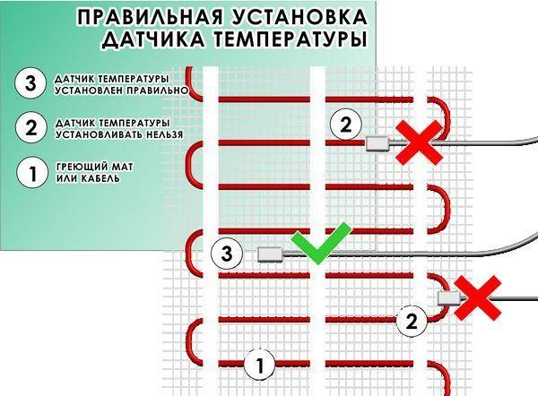 Правильная установка датчика температуры