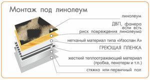 Схема монтажа инфракрасного пленочного теплого пола