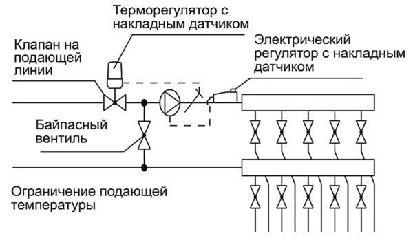 Схема теплого пола с нагнетанием