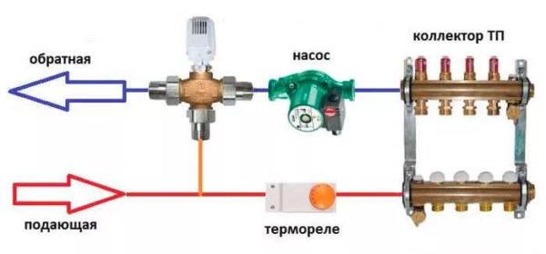 Трехходовой клапан в схеме