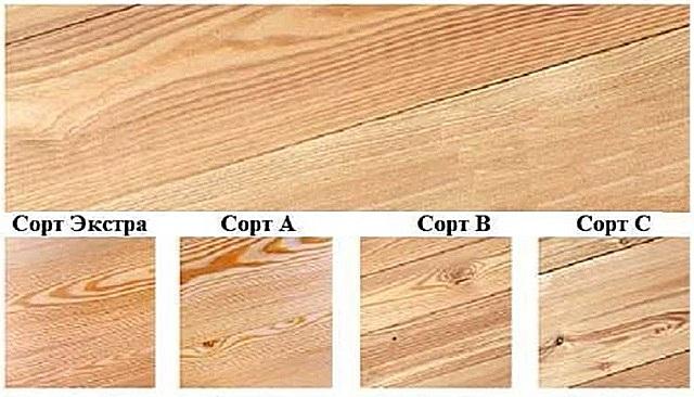 Сорта половиц для деревянного пола