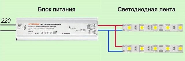 Вариант схемы подключения двух светодиодных лент через блок питания