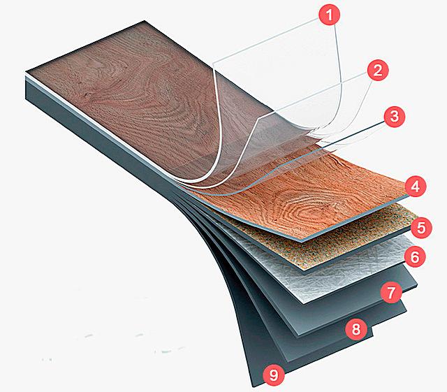 Строение гибкой ПВХ-плитки «Art Tile»