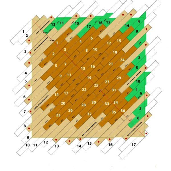Пример схемы раскладки ламината при диагональной укладке
