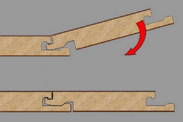 Принцип соединения досок ламината, оснащенных замком типа «CLICK»