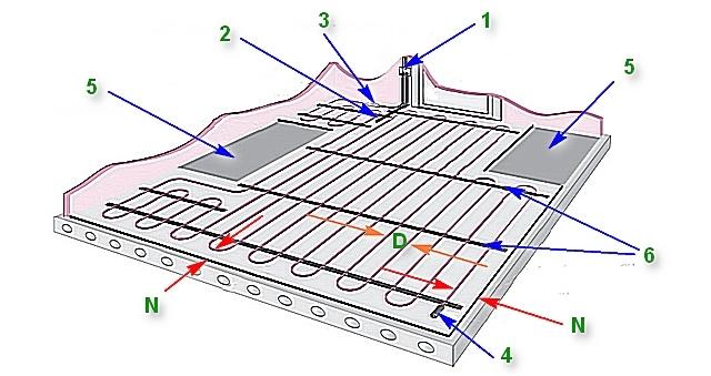 Подобная схема должна составляться для каждого помещения, где будет укладываться «теплый пол».