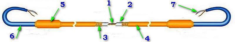 Схема устройства однопроводного нагревательного кабеля