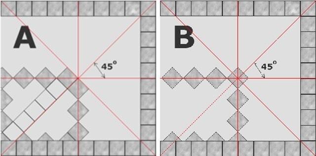 Варианты «старта» от центра, при обычной укладке плитки по периметру стен.