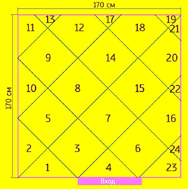 Схема кладки плитки с ее нумерацией
