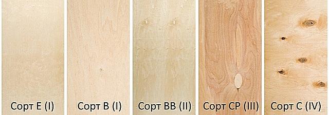 Внешний вид поверхности разных сортов фанеры