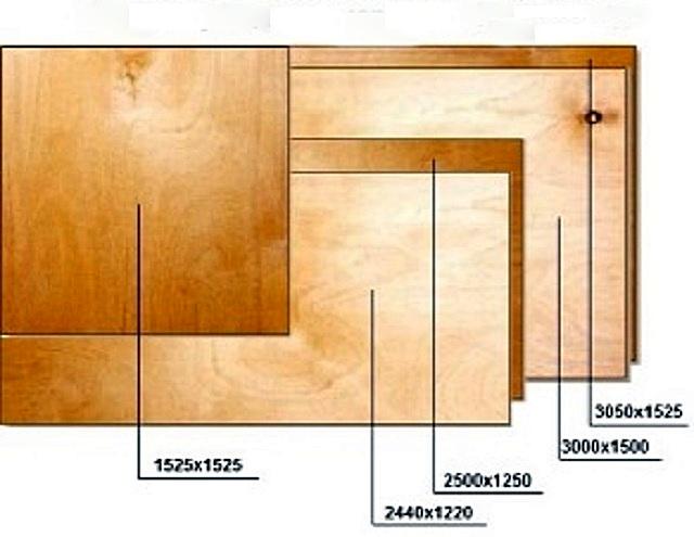 Размерные параметры листов фанеры
