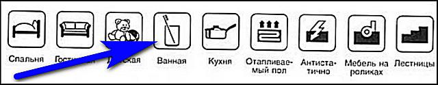 Пиктограммы о сферах применения линолеума. Есть среди них и указывающая конкретно на ванную комнату.