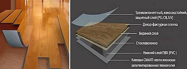 Структура строения виниловой плитки со СМАРТ-лентой