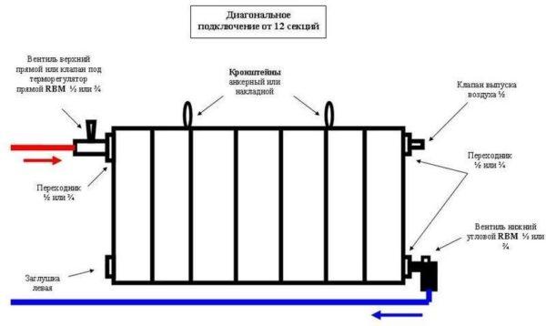 Диагональное подключение от 12 секций радиатора