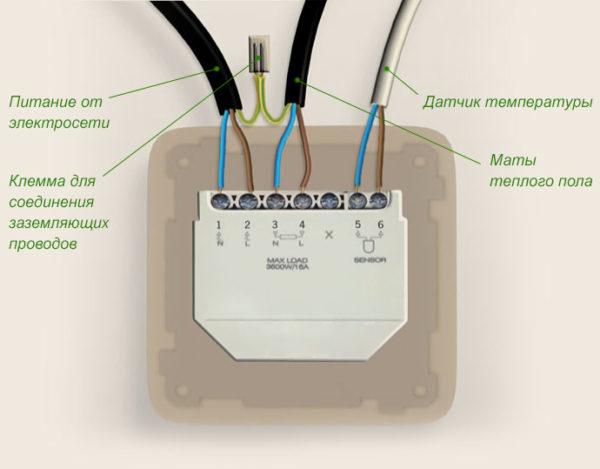 Подключение терморегулятора теплого инфракрасного пола