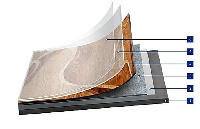 Структурное строение линолеума «Tarkett»