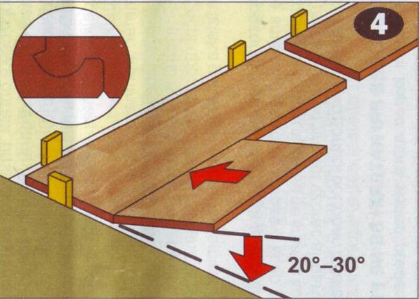 Непосредственно ламинат разбирается без применения какого-либо инструментария