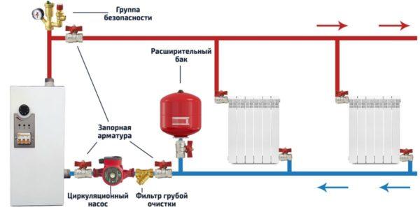 Схема отопления с электрокотлом