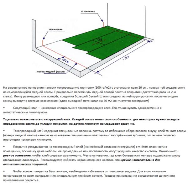 Схема укладки токопроводящего линолеума