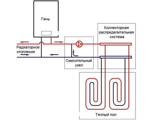 Тандем радиаторного отопления и теплого пола