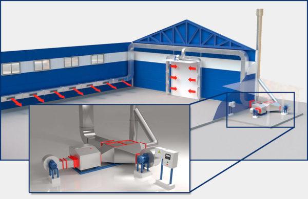 Воздушное отопление промышленных объектов